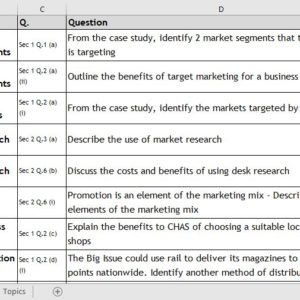 N5 Business Management
